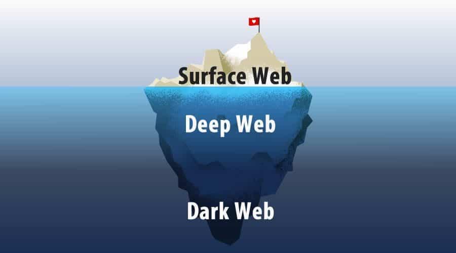 Deep web nguy hiểm như thế nào?