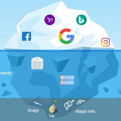 Deep web là gì? Deep web nguy hiểm như thế nào