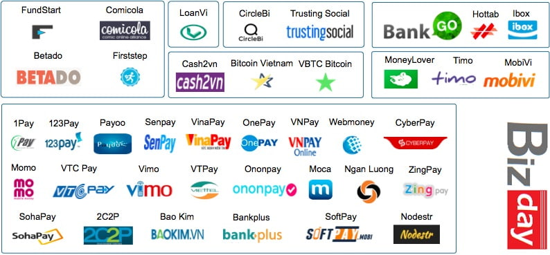 Những startup thành công ở Việt Nam