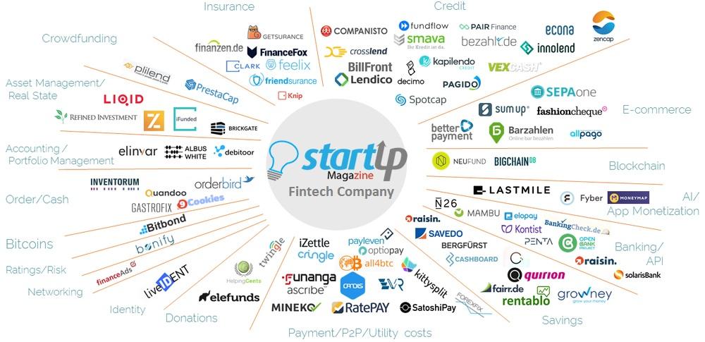 Những công ty khởi nghiệp thành công ở Việt Nam và trên thế giới