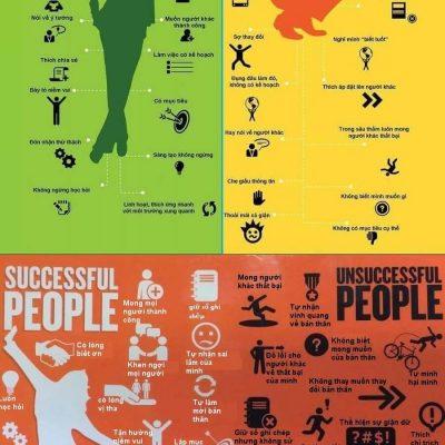 Sự khác biệt giữa người thành công và thất bại