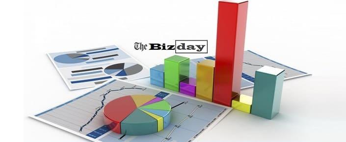 Tìm hiểu về công thức tính doanh thu thuần