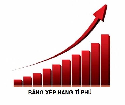 Bảng xếp hạng (realtime) tỉ phú thế giới