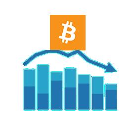Bảng giá tiền điện tử (realtime)