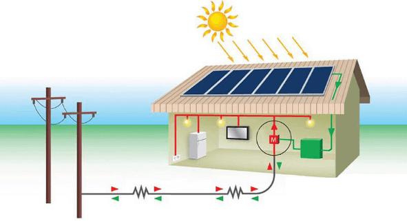Xu hướng kinh doanh điện mặt trời [Những điều cần biết]