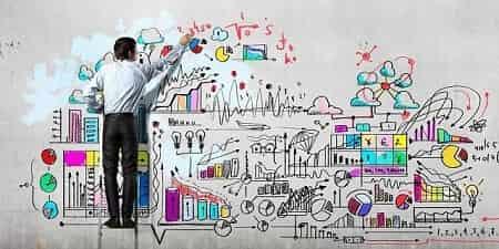 Cách xây dựng mô hình kinh doanh hiệu quả hiện nay